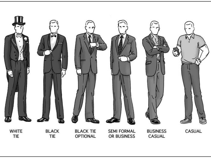 outline-most important-dress codes