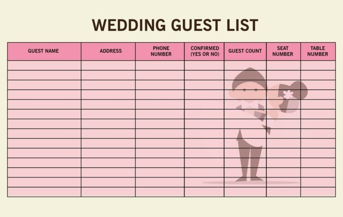 An example list of guests